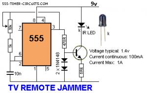 TV-RemoteJammer